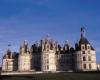 Loire-et-Cher en famille